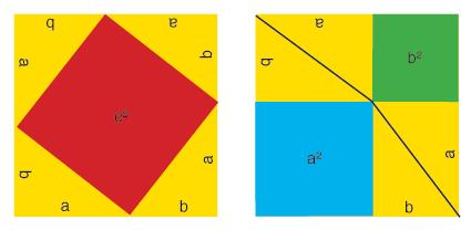 Pythagoras Beweis