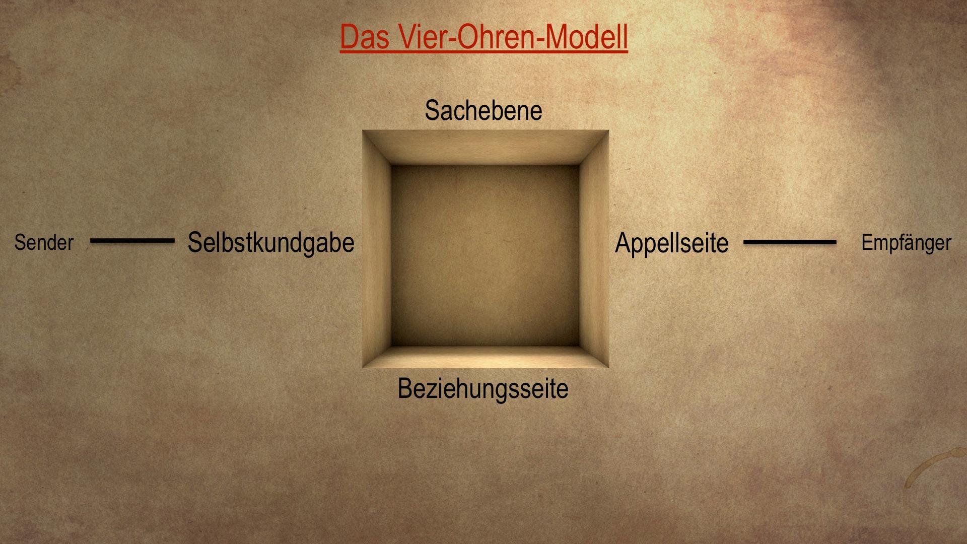 Schulz Von Thuns Vier Ohren Modell Im Schulalltag