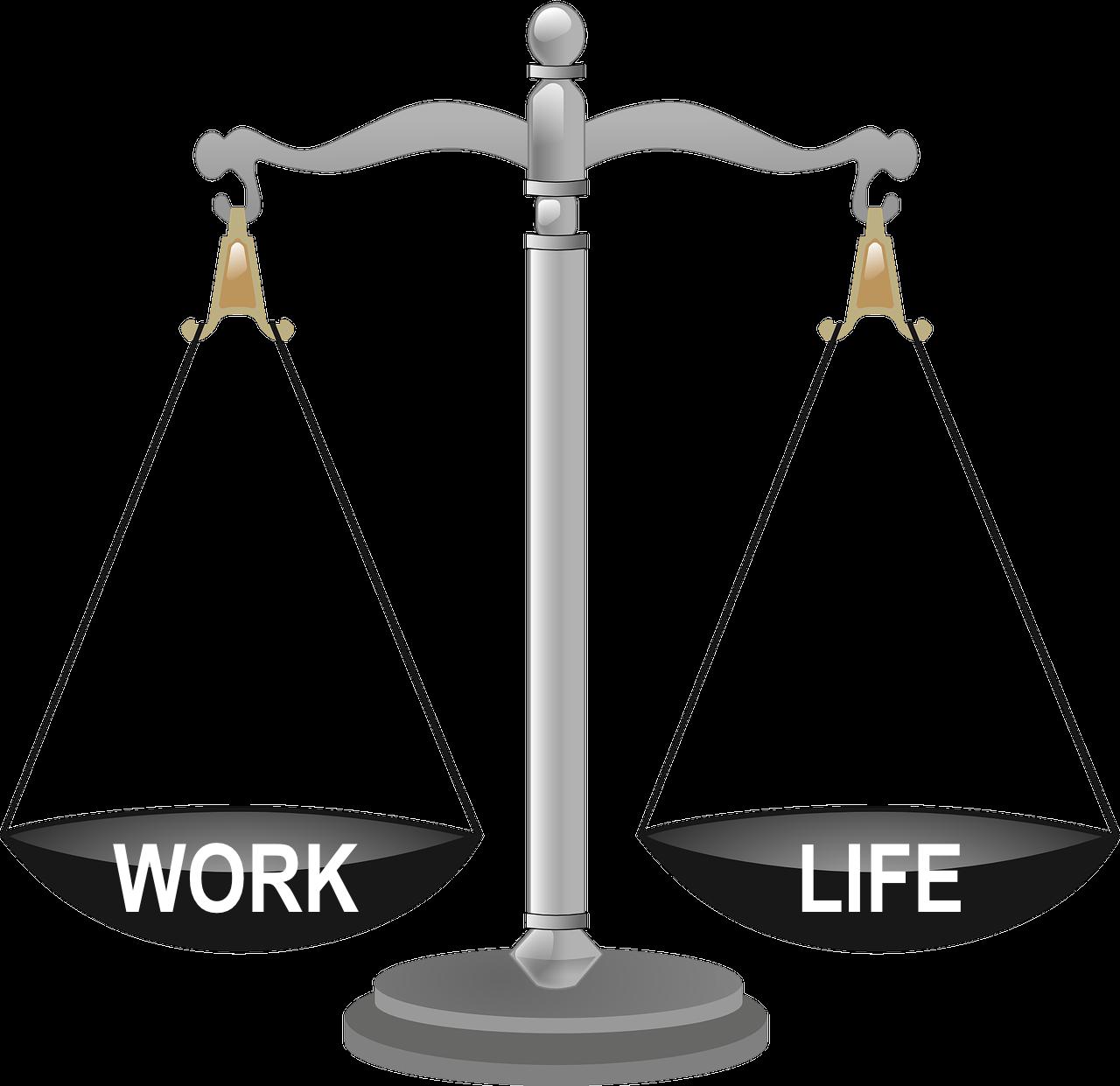 Work-Life-Balance Test / Selbstcheck - beliebt und kostenlos