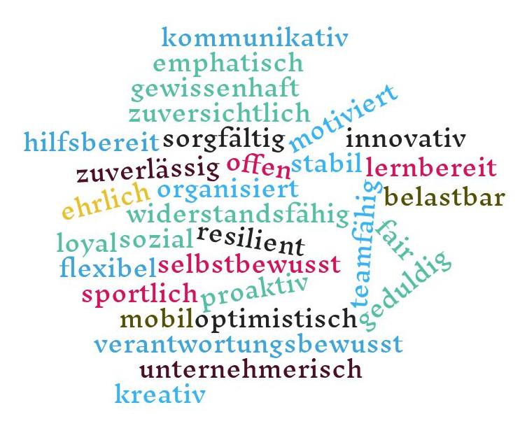 charaktereigenschaften liste mit positiven und negativen eigenschaften im selbsttest - Positive Eigenschaften Bewerbung