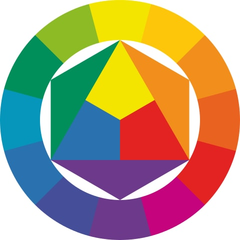 farbenlehre wissensquiz online test zum thema farben. Black Bedroom Furniture Sets. Home Design Ideas