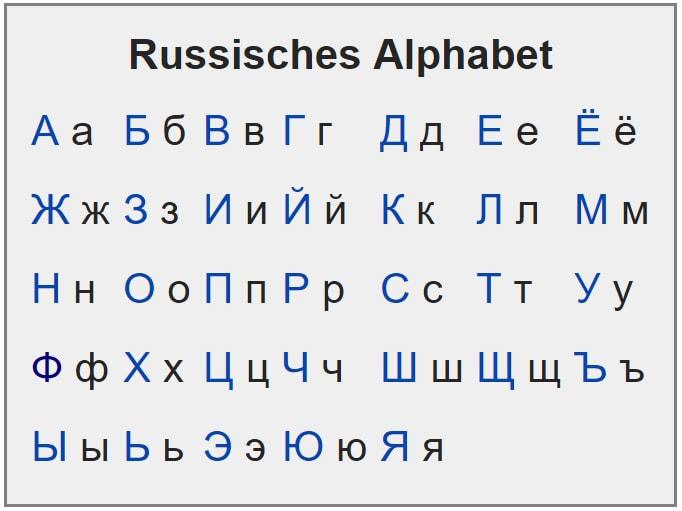 Russisch spielend lernen - das russische Alphabet