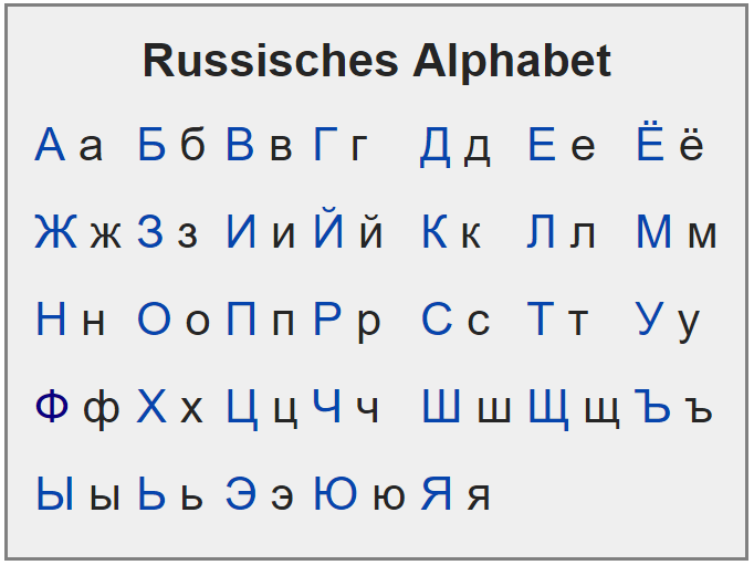 Das russische Alphabet hat