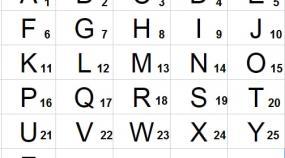 Buchstabengruppen Entschlüsseln Logikaufgaben Als Buchstabenrätsel