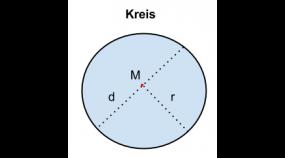 Kreisumfang Berechnen Online : geometrie test aufgaben sehr beliebt ~ Themetempest.com Abrechnung