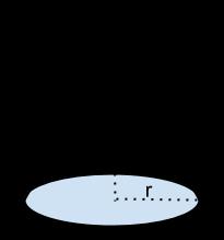 Ein Kegel mit der Höhe von 15 cm hat einen Kreis als Grundfläche mit einem Radius von 5 cm. Berechen Sie das Volumen.