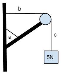 An einer Kranvorrichtung hängt ein Gewicht von 5N. Der Kranausleger ist beweglich gelagert (d.h. Winkel a ist variabel). Das tragende Seil vor der Rolle hat eine Länge b von 30cm. Nach der Rolle ist das Seil c 10cm lang. Frage: Was passiert, wenn man den Winkel a auf 45° einstellt und dann das Gewicht frei hängen lässt?