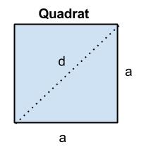 Die Fläche eines Quadrates berechnet man mit ...